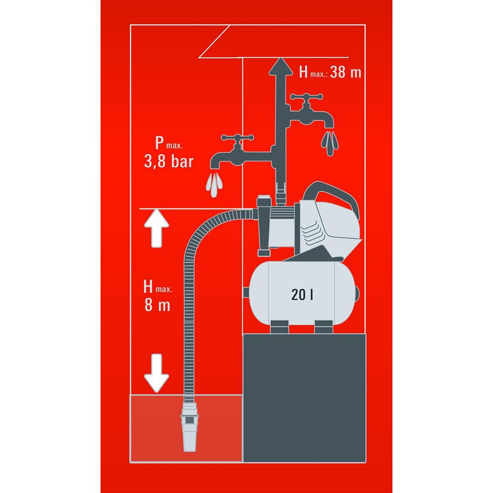 hauswasserwerk ge ww 5537 e einhell werksverkauf - 28 images